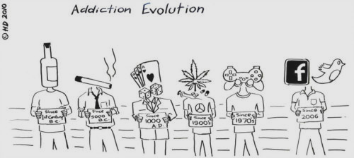 Addiction Evolution
